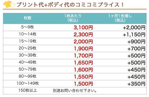 ジャンパー価格表