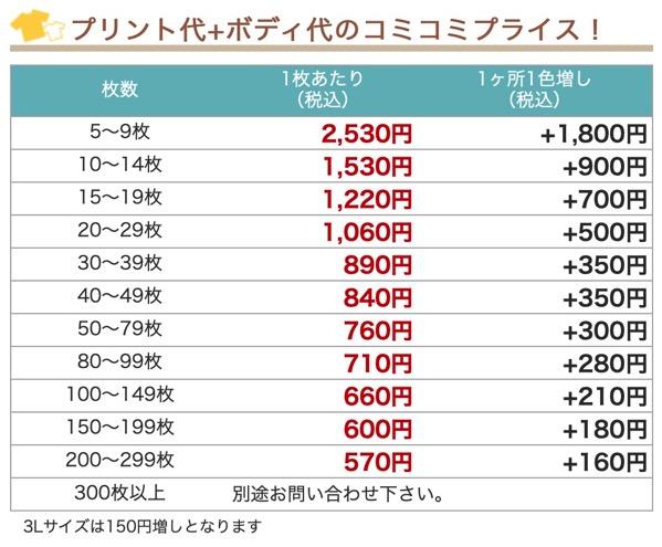 コミコミ 350-AIT